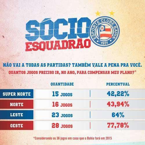 divulgacao_vantagenssocioesquadrao_quantidadedejogos_facebook