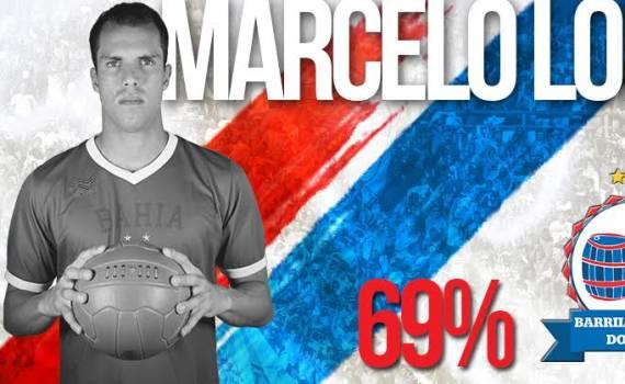 Barril Dobrado - Notícias Esporte Clube Bahia 394149c98b22e