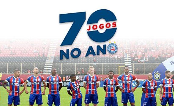 6da19dbf7d Jogando muito - Notícias Esporte Clube Bahia